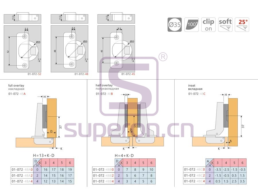 01-072-q | Soft-closing hinge, clip-on