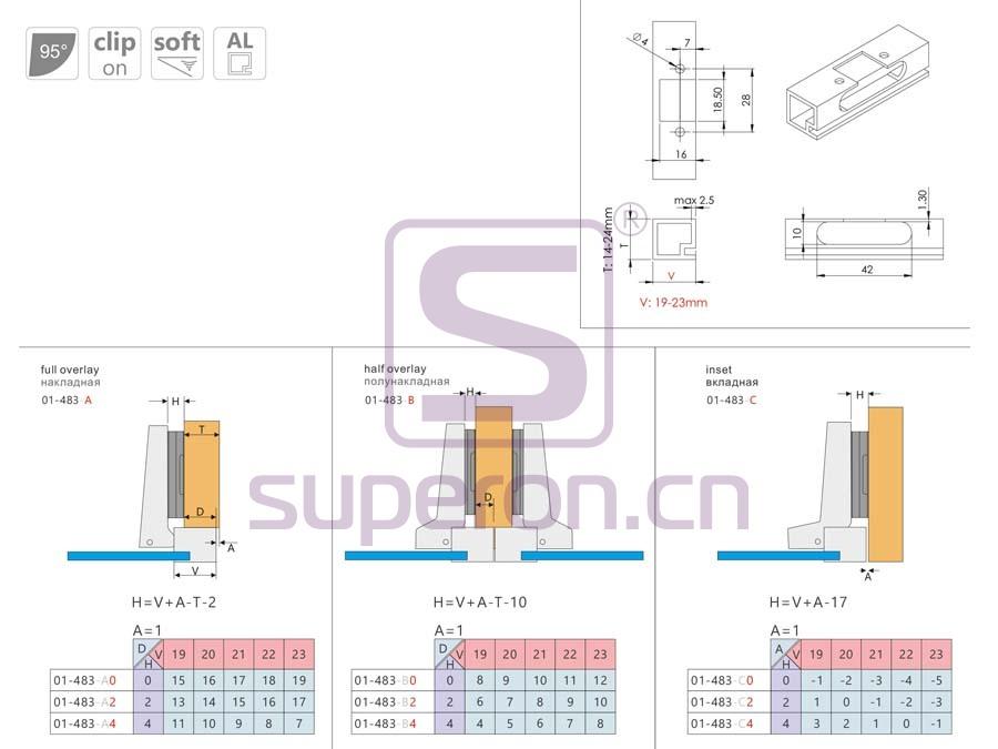 01-483-q | Soft-closing hinge for alu, clip-on