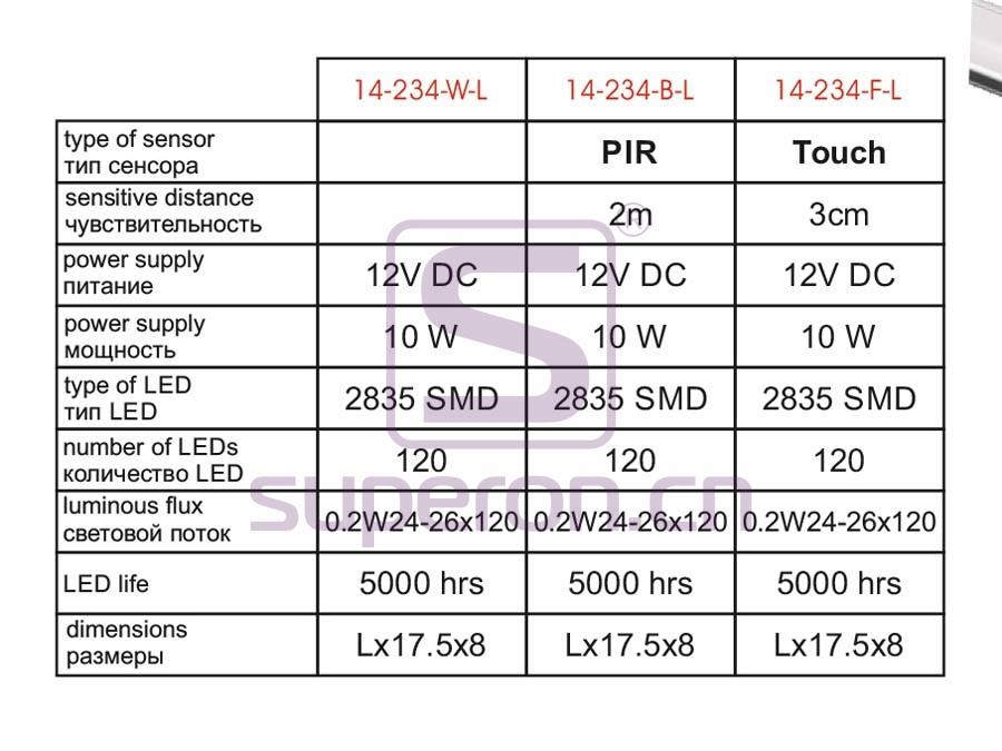14-234-q | LED for cabinet